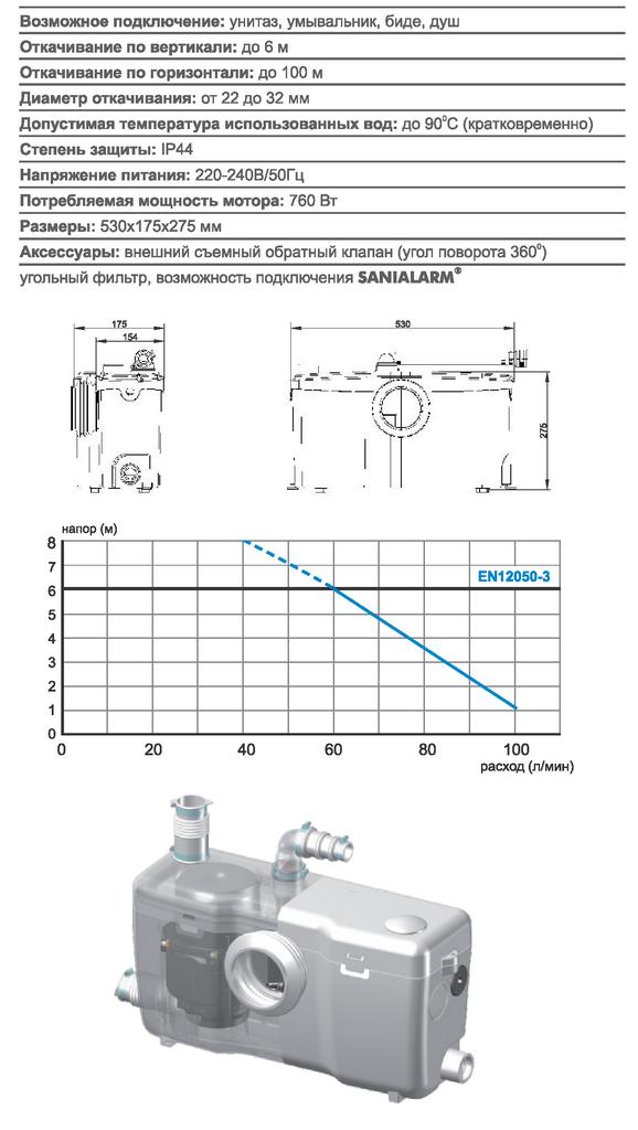 Технические характеристики SANIBest