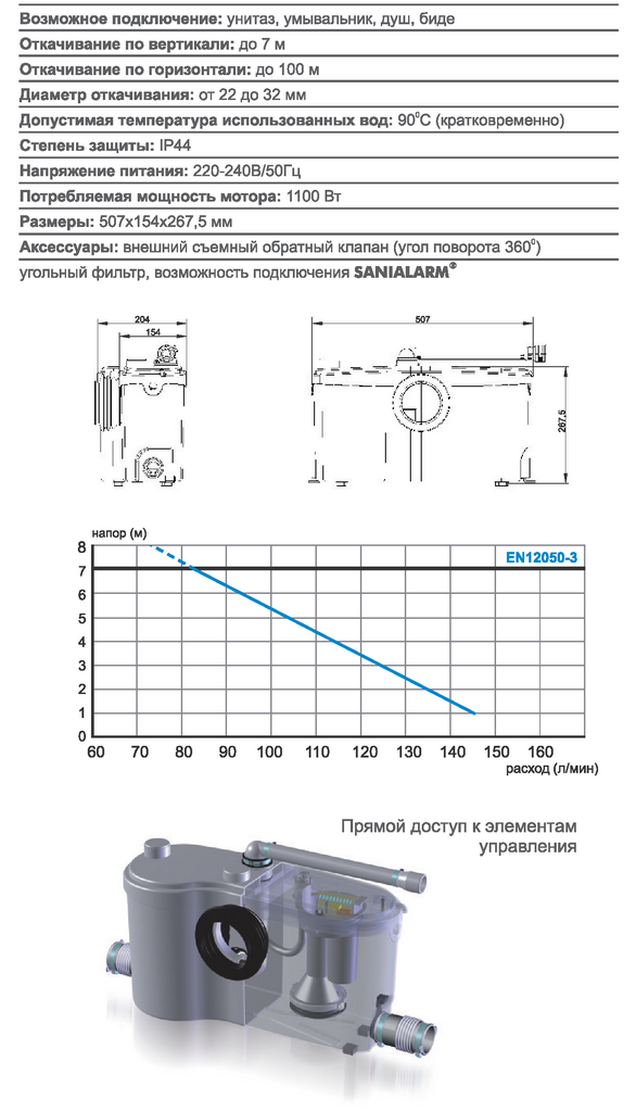Технические характеристики Sanibest Pro