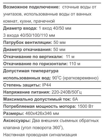 Технические характеристики SaniCubic 1