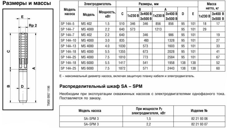 Grundfos SP 14A