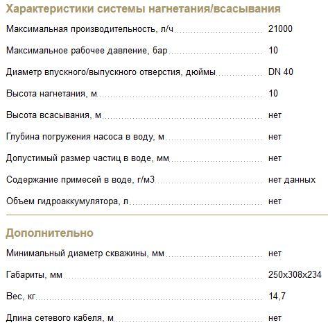 Технические характеристики Wilo TOP-S 40/10