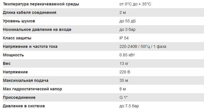 Технические характеристики Grundfos MQ 3-35