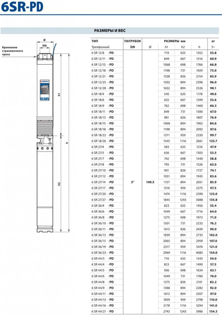Габаритные размеры и вес моделей серии Pedrollo 6SR